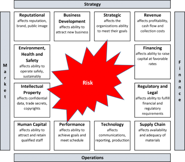 the-als-group-nj-erm-risk-categories-with-red-burst